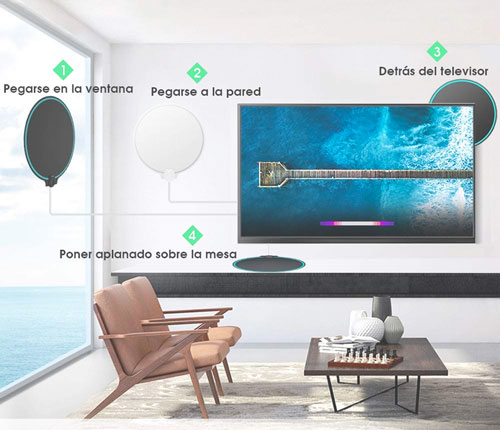 antena tv interior tdt HD